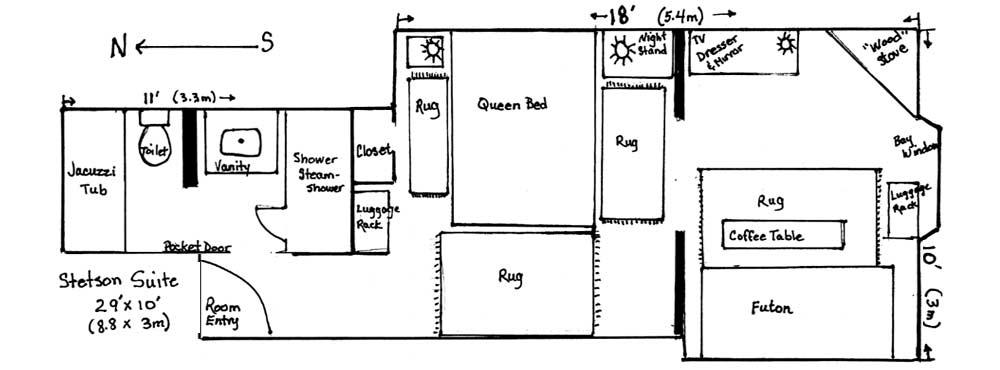Stetson Room